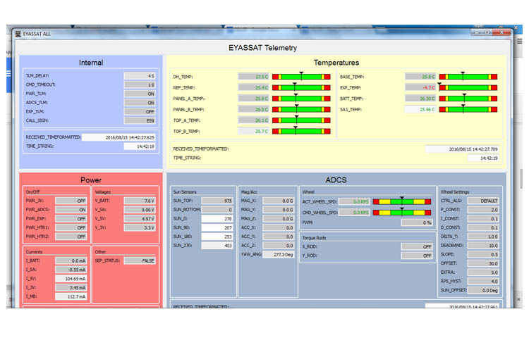 EyasSat Telemetry Viewer