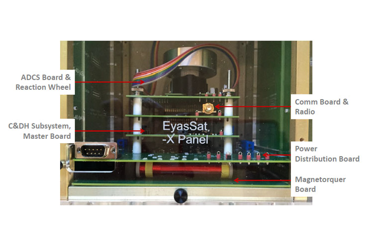 EyasSat all major subsystems